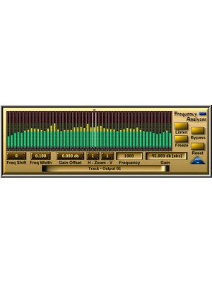 Frequency Analyzer64